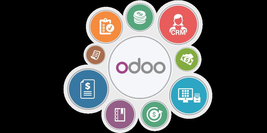 Odoo - Modifier les champs date sur vos document PDF